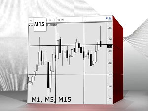 Trader's Desk preview: InstaWiki - Stock quote, chart. Technical analysis